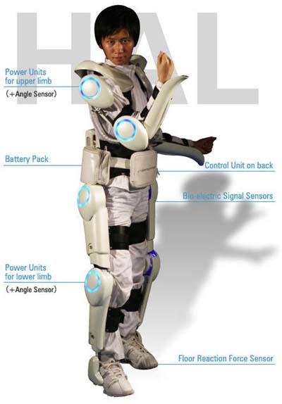 Robot Suit Hal Rules